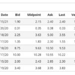 Options Market March 13 2020