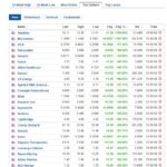 Stocks biggest gainers for May 4, 2020