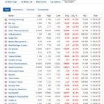 Stock market top losers January 24 2020