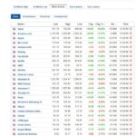 Most active stocks for May 4, 2020