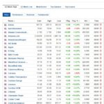 Stocks at 52-week high for June 8, 2020