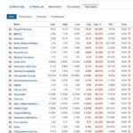 Biggest stock losers for June 10, 2020