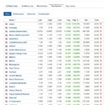 Stocks biggest gainers for June 2, 2020