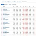 Biggest stock losers for July 1, 2020