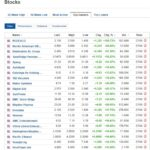 Stock market top gainers January 27 2020