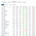 Most active stocks for September 9, 2020