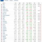 Most active stocks for September 14, 2020
