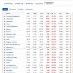 Biggest stock losers for November 9, 2020
