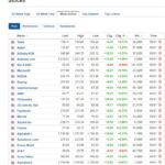 Most active stocks for January 5, 2021
