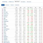 Most active stocks for January 12, 2021