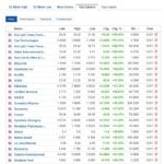 Biggest stock gainers for January 12, 2021