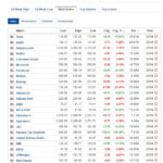 Most active stocks for April 20, 2021