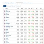 Most active stocks for April 27, 2021