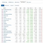 Biggest stock gainers for April 27, 2021