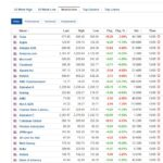 Most active stocks for May 13, 2021